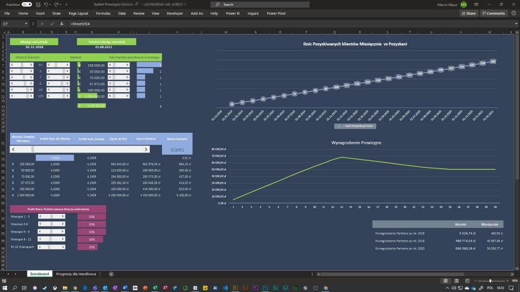 Przykład metodologi obliczania premii dla handlowca w MS Excel